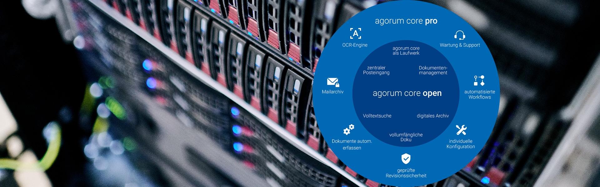 Dokumentenmanagement Vergleich kostenlose Open und Pro Version mit Automatisierung und Konfiguration