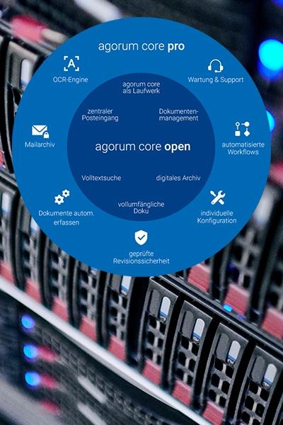 Dokumentenmanagement Vergleich kostenlose Open und Pro Version mit Automatisierung und Konfiguration mobil