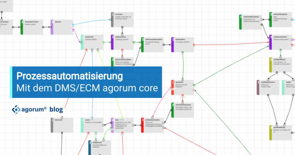 Prozessautomatisierung mit Dokumentenmanagement-Systemen