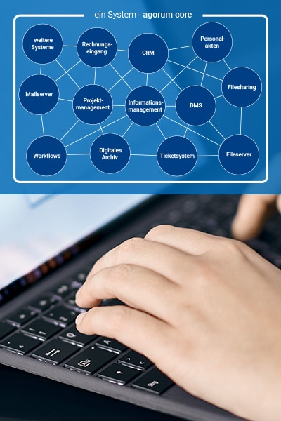 Dokumentenmanagement Uebersicht alle Funktionen CRM DMS Workflows Rechnungseingang Personalakten Archiv Informationsmanagement Ticketsystem Mailserver mobil
