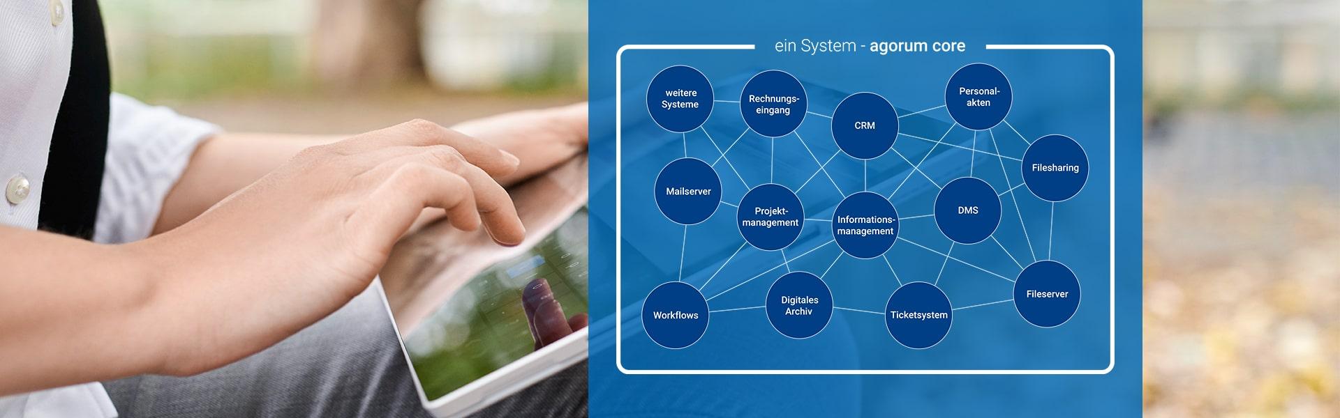 Dokumentenmanagement Uebersicht alle Funktionen CRM DMS Workflows Rechnungseingang Personalakten Archiv Informationsmanagement Ticketsystem Mailserver